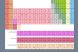 Periodic Table Reference