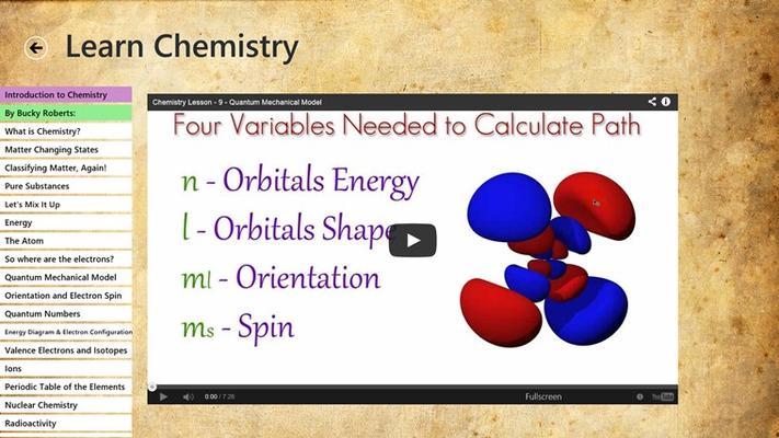 Learn Chemistry!