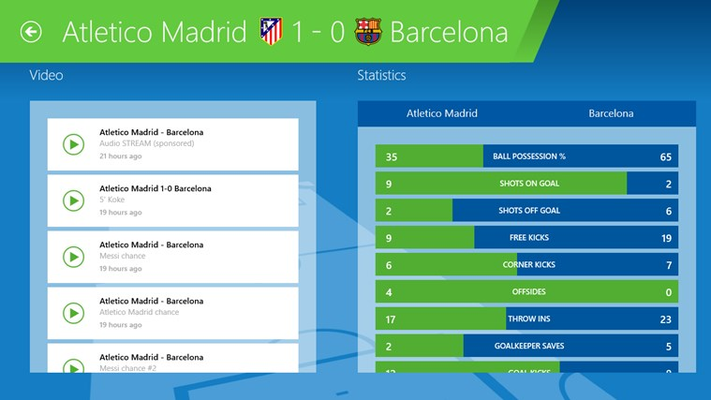 Video and statistics in match between Atletico Madrid and Barcelona