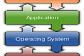 Operating systems1