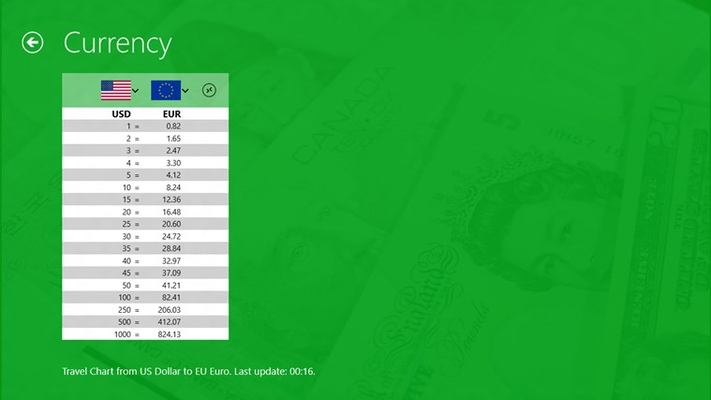 Currency for Windows 8