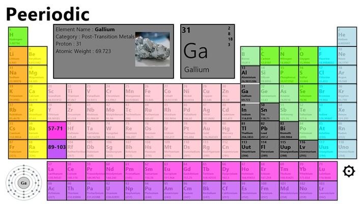 Element group Hilight