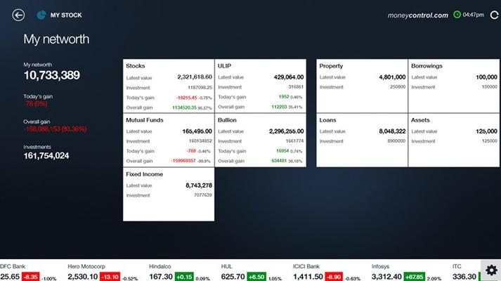 moneycontrol.com for Windows 8