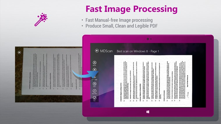 Fast Image Processing