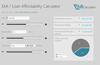 Calculate the Loan affordability