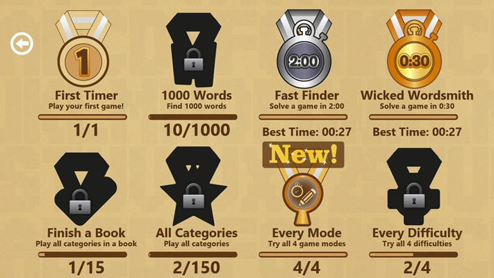 Can you collect all of the achievements?