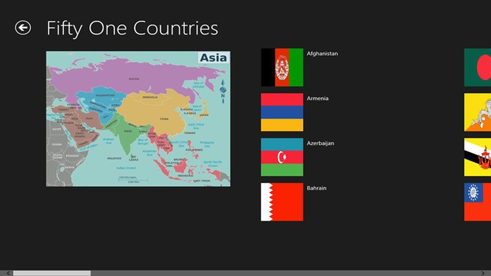 All The countries of Asia together