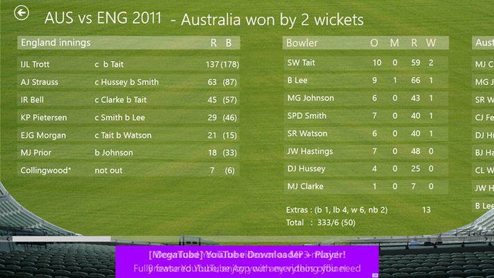 Score board with bowling and batting stats.