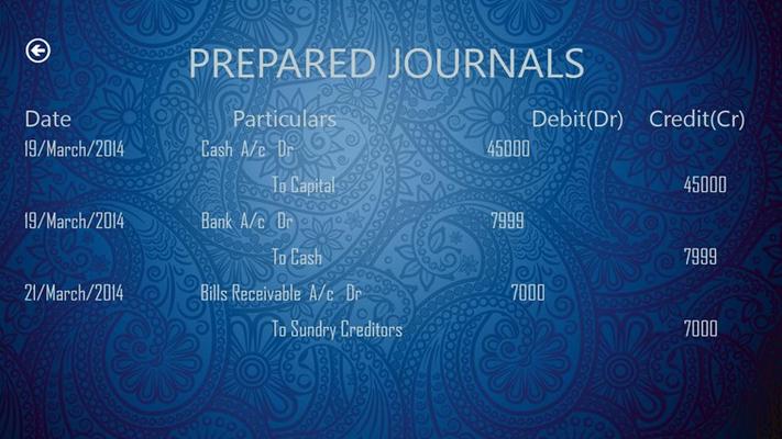 Journals Format