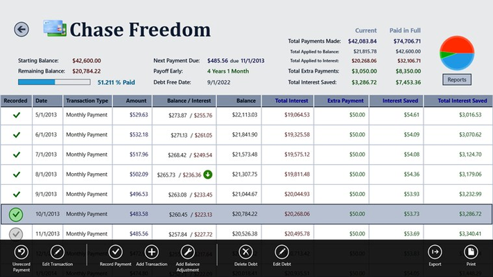 Transactions View for Individual Debt