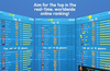 Aim for the top in the real-time, worldwide online ranking!