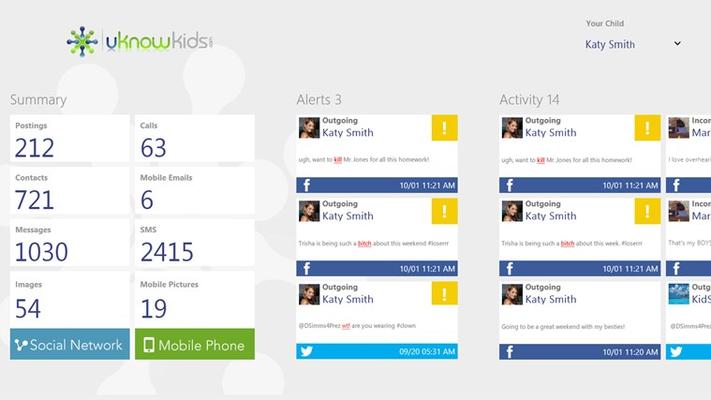 Dashboard - Summary, Alerts, Activity