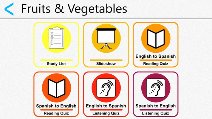 Spanish Fruits and Vegetables