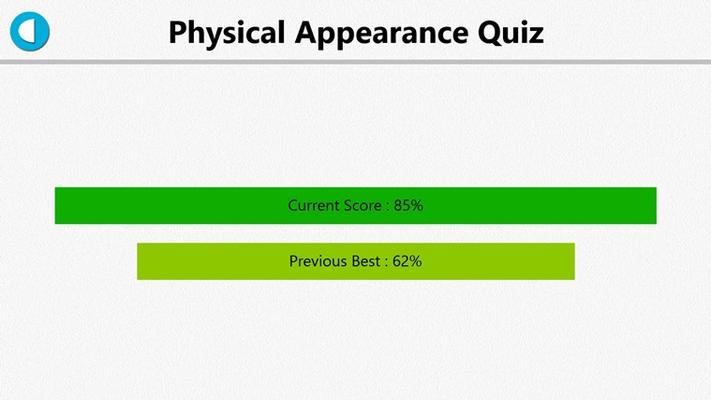 German Quiz Result