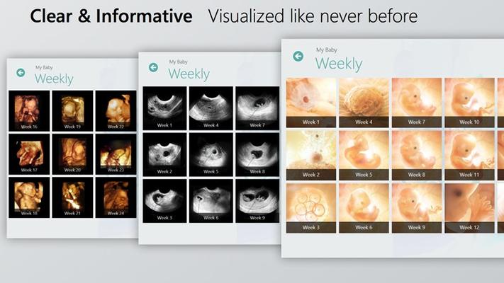 Colour, 2D and 3D ultrasound images