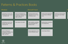 List of free Patterns & Practices books...