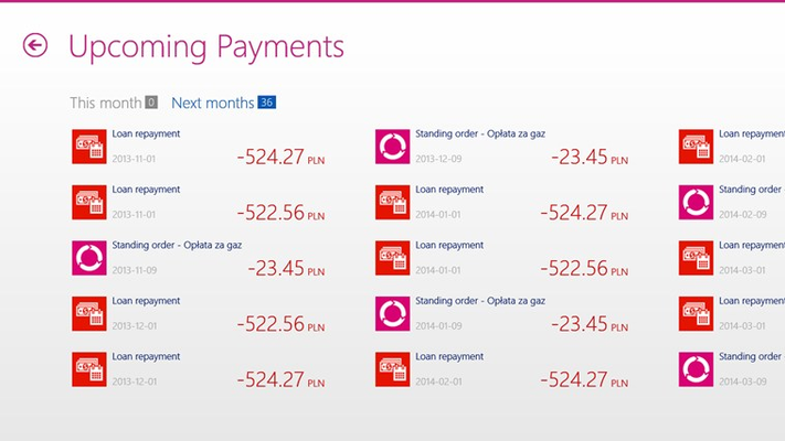 Upcoming payments