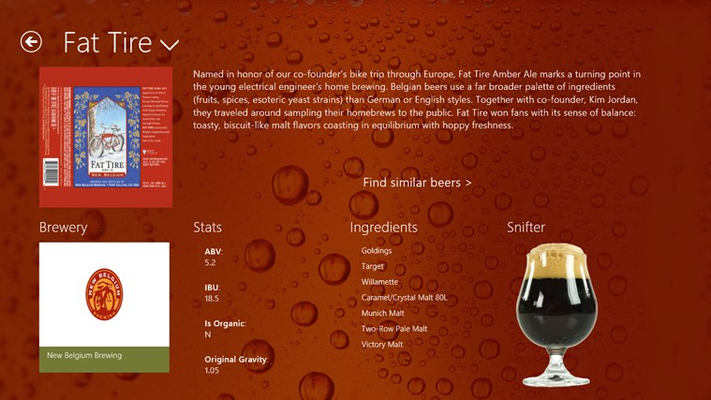 Incredible Beer Detail!  Yumm.... beer!!