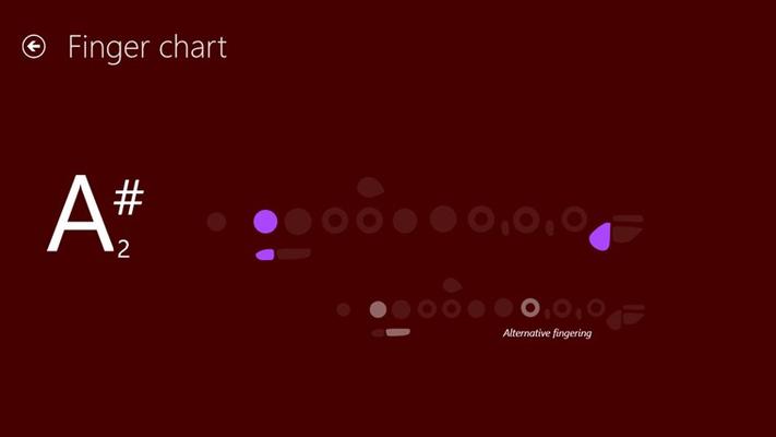 Finger chart shows also alternative fingerings.