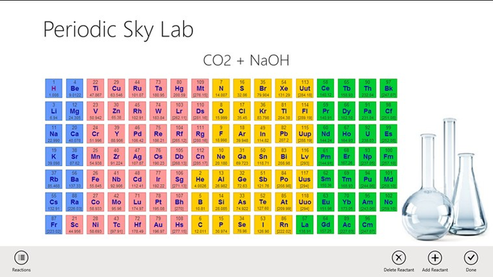 The Periodic Table. Build Your Reactant