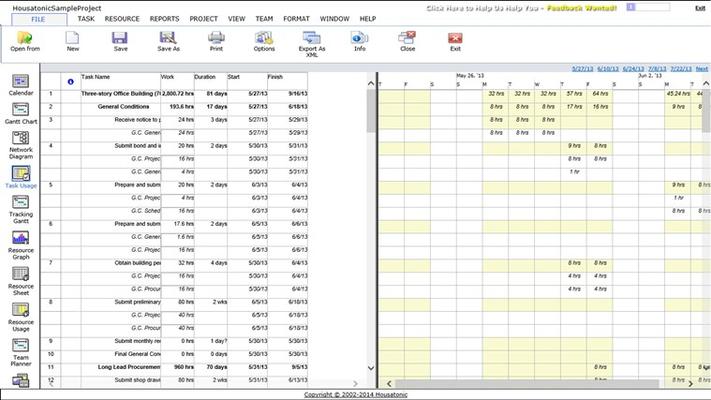 View Task Usage Information
