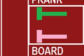 Prank Board
