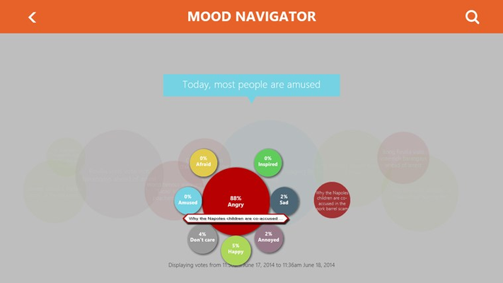 Mood Navigator 2