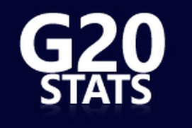 G20 Stats