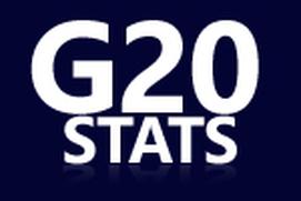 G20 Stats