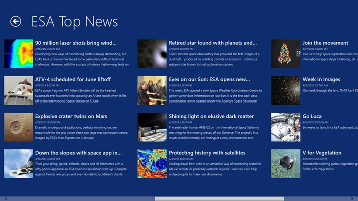 Details News Page