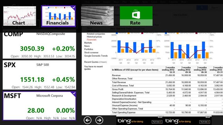Stock finance info