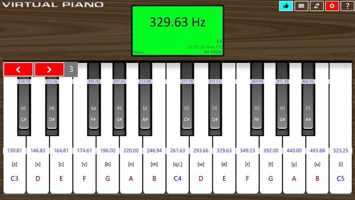 Keyboard to piano keys correspondence, and   keys' frequencies