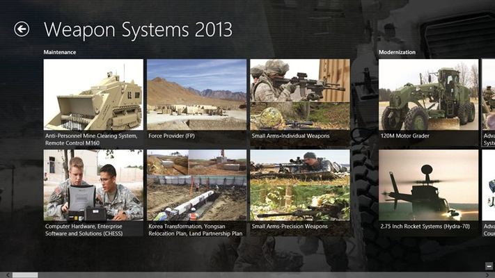 Weapon Systems Listed by Investment Component