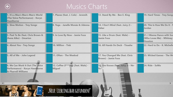 Music charts from itunes