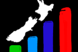 NZ Cell Sites
