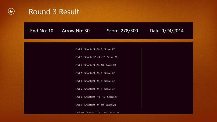 Round Result Page