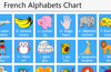 French Alphabets Chart