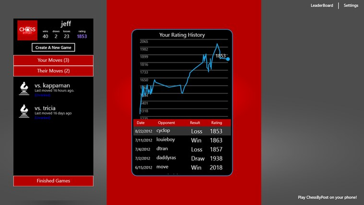 Keeps track of you record and skill rating over time so you can see yourself improving