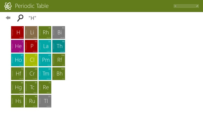 Periodic Table (Chemistry) for Windows 8