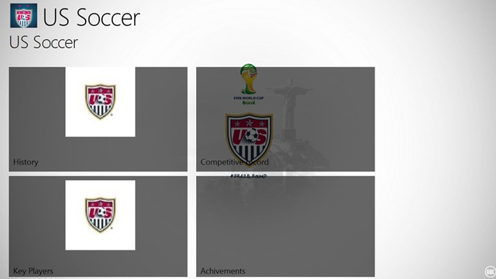 US Soccer Overview