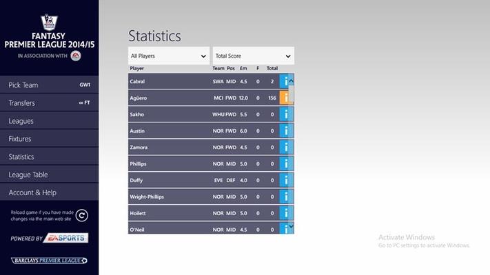 View player statistics