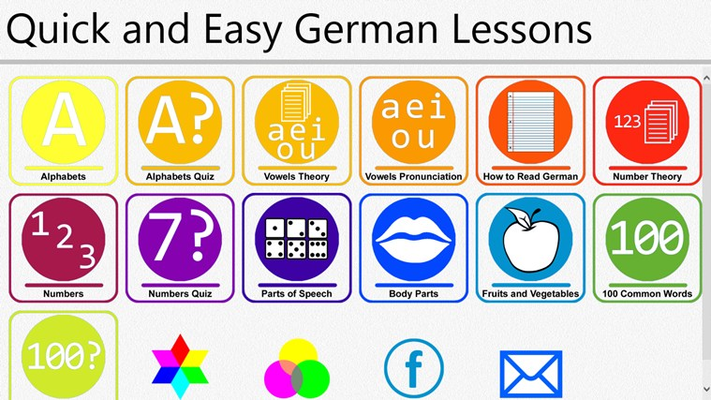 Learn German Quick and Easy