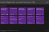 AvePoint Pipeline for Microsoft® Dynamics CRM for Windows 8