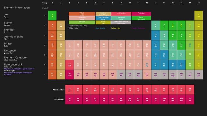 Element information.