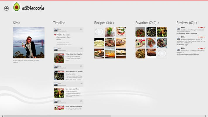 Build your profile and become a top chef! Get feedback and followers from thousands of cooks.