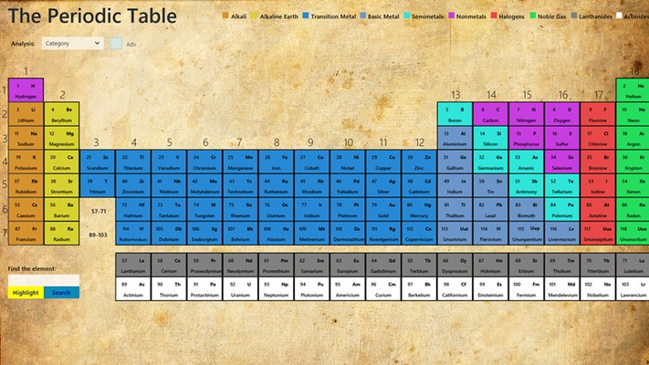 Full view of all the chemical elements!