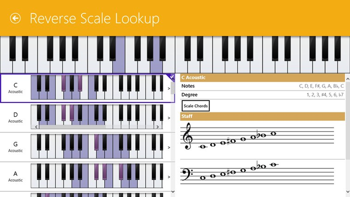 Reverse scale lookup