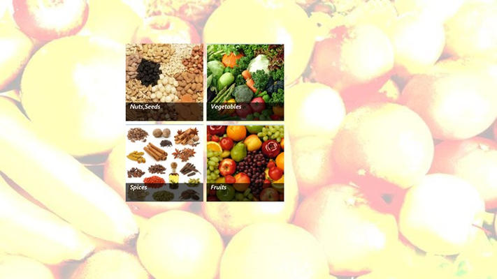 Foods are categorized into these 4 categories