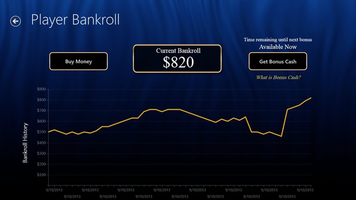 See the ups and downs of your bankroll