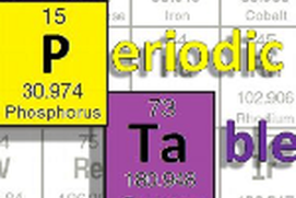 Periodic Table In Easier Way